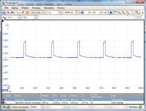 Przebieg sygnału PWM 1.5/20 us wytworzonego przy pomocy metody balanced