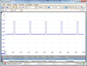 Przebieg sygnału PWM 1.5/20 ms wytworzonego przez programowy PWM