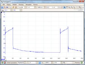 rzebieg sygnału na pinie MOSI (GPIO10) przy wysyłaniu znaku 129 (binarnie 10000001)