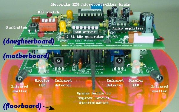 Elektronika robota opisywanego w książce.