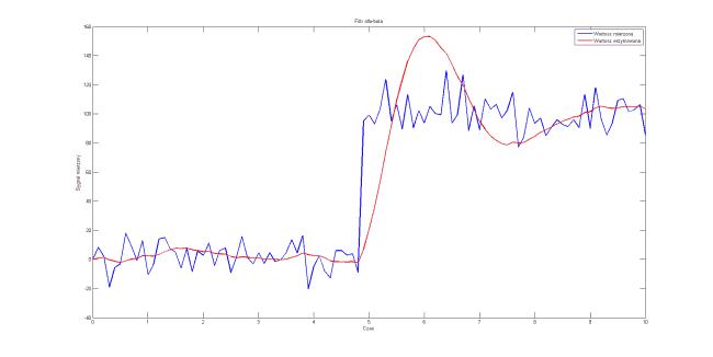 a=0.1, b=0.05