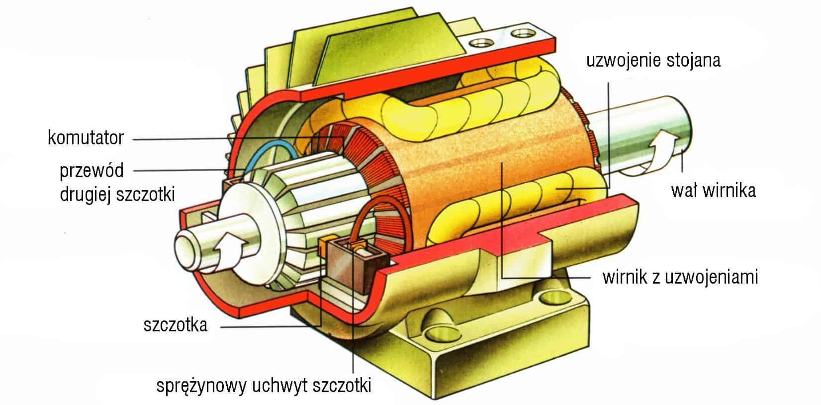 Silniki Elektryczne Szczotkowe Bezszczotkowe Krokowe