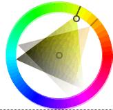 Kąt określający kolor żółty, model HSV 2D