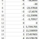 Obliczenia w Excelu.