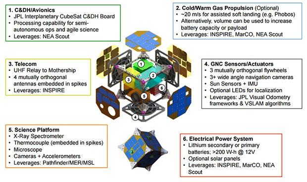robot-nasa-kosmos2