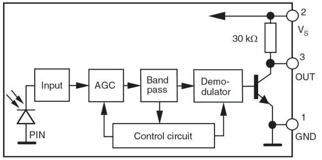 Schemat blokowy układu TSOP31236. Źródło: dokumentacja producenta.
