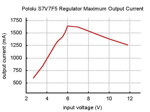 Pololu_S7V7F5_2