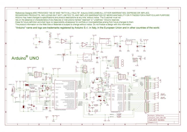 Schemat płytki Arduino UNO.