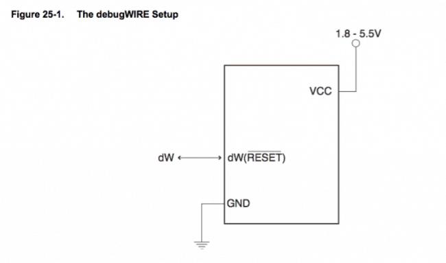 Podłączenie mikrokontrolera z wykorzystaniem debugWire.