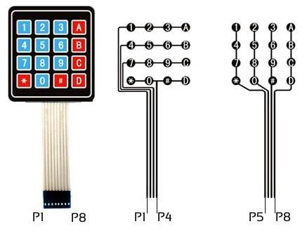 Wewnętrzne połączenie sygnałów w klawiaturze.