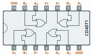 Rozmieszczenie bramek – układ CD4071.
