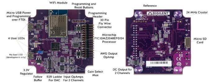 Budowa modułu OpenScope.