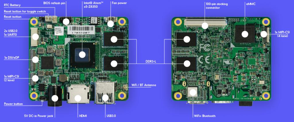 Budowa minikomputera Up-Core.