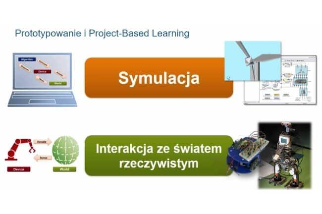 Matlab i Simulink zapewniają wydajne narzędzia symulacyjne.