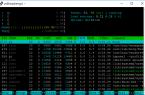 Kurs Raspberry Pi – #8 – praca w konsoli, podstawy Linuksa