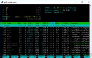 Kurs Raspberry Pi - praca w konsoli, podstawy