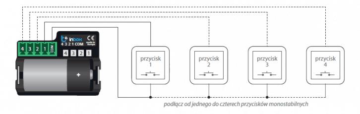 Schemat podłączenia modułu BleBox inBox.