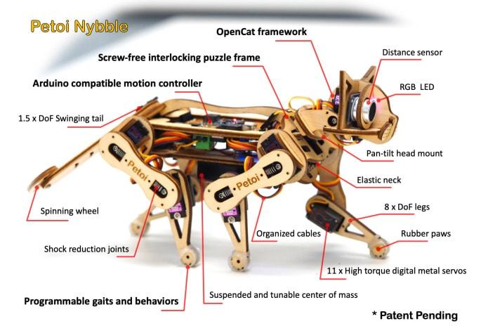 Podstawowe komponenty i kinematyka robota