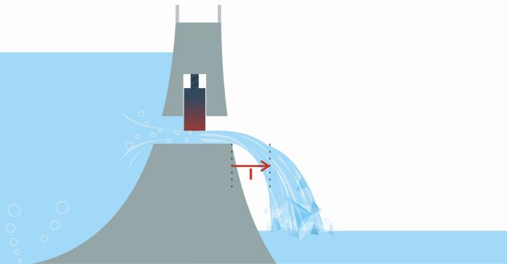 Prędkość wody wylatującej przez śluzę w tamie może symbolizować prąd w układach elektronicznych