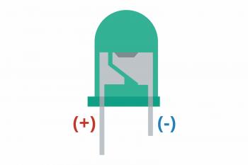 Elementy charakterystyczne diody