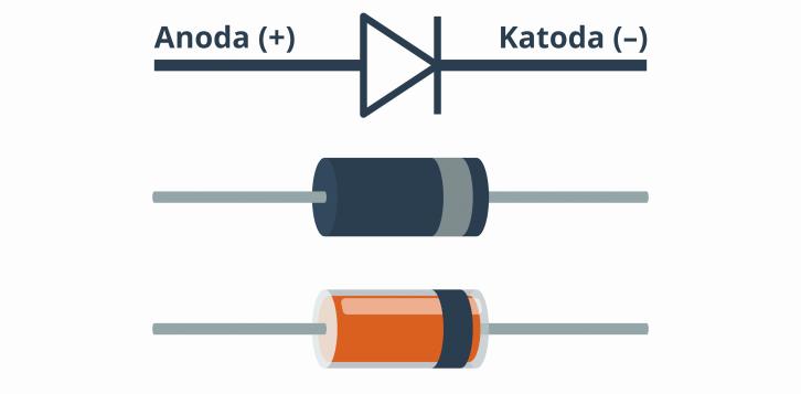 Symbol diody oraz przykładowe obudowy