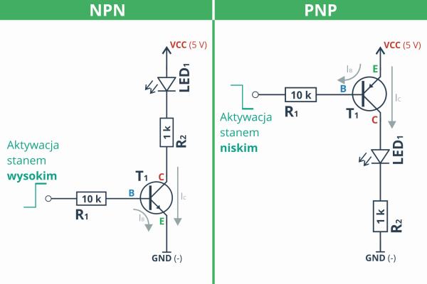 Często używane klucze tranzystorowe NPN i PNP