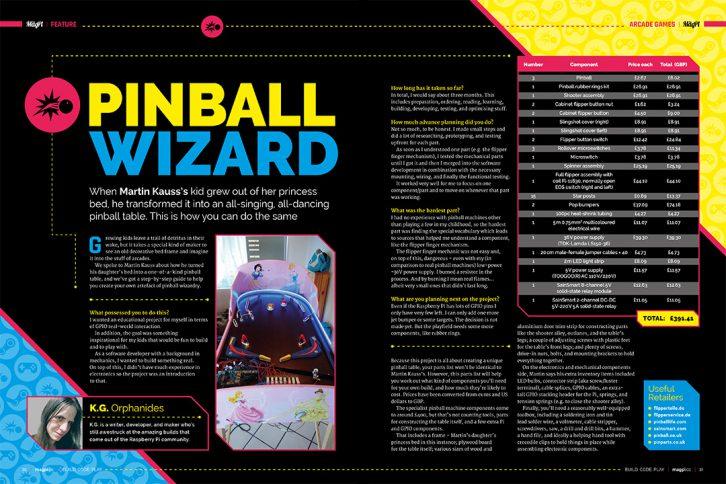 Budowa stołu do pinballa - krok po kroku