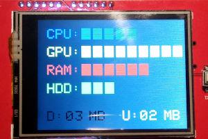Monitor Zasobów Na Arduino