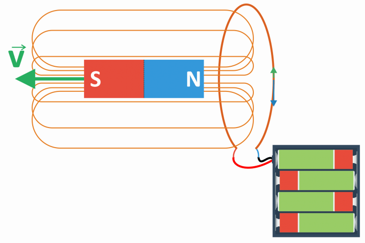 Silnik działający jak prądnica