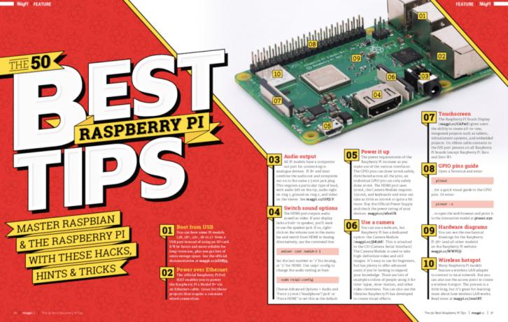 Zbiór 50 najbardziej przydatnych porad dla fanów Raspberry Pi