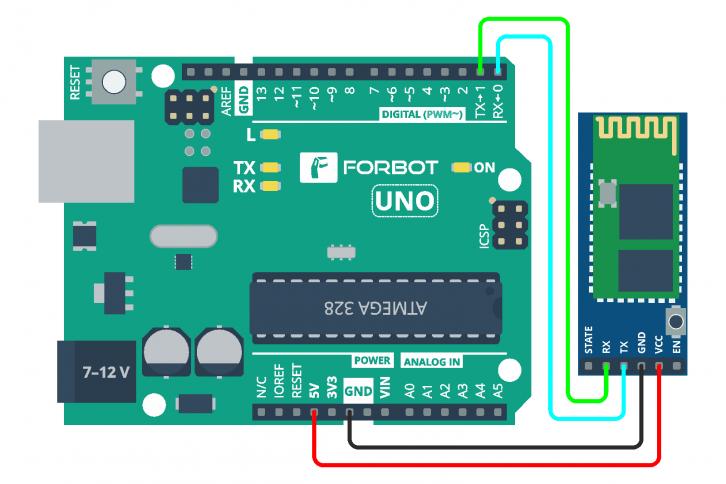 Schemat połączeń Arduino UNO z modułem bluetooth HC-05
