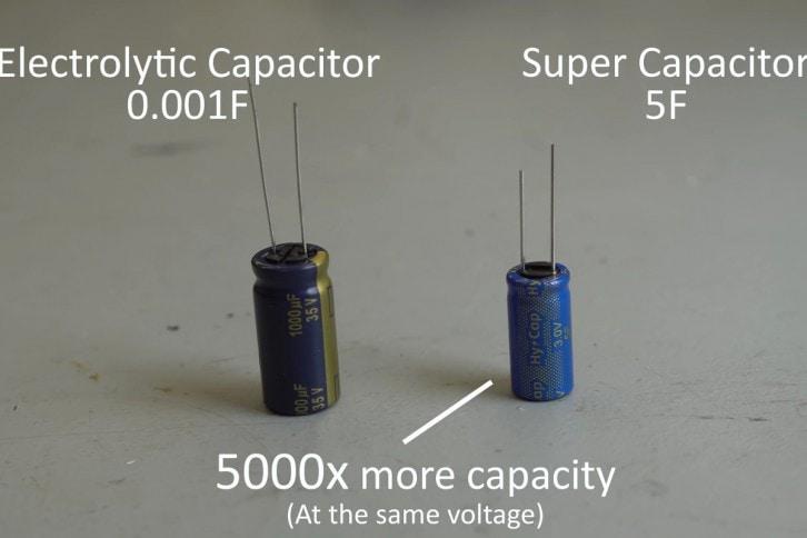Porównanie tradycyjnego kondensatora i superkondensatora