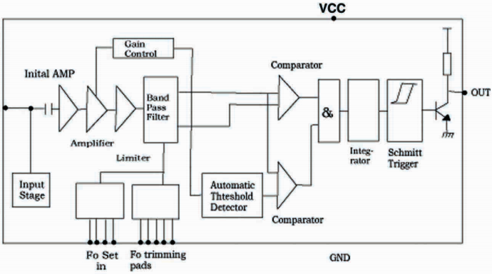 Schemat blokowy odbiornika VS1838B (fragment dokumentacji)
