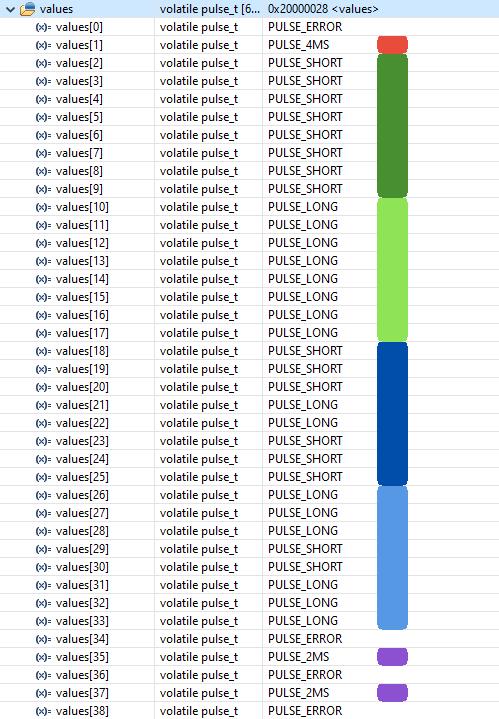 Analiza poszczególnych bitów transmisji