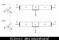 Oznaczenia i struktura tranzystorów NPN i PNP