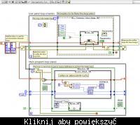 Widok przykładowego diagramu oraz panelu użytkownika