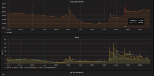 grafana_charts.thumb.png.a9301993f614663152de15b0eee35539.png
