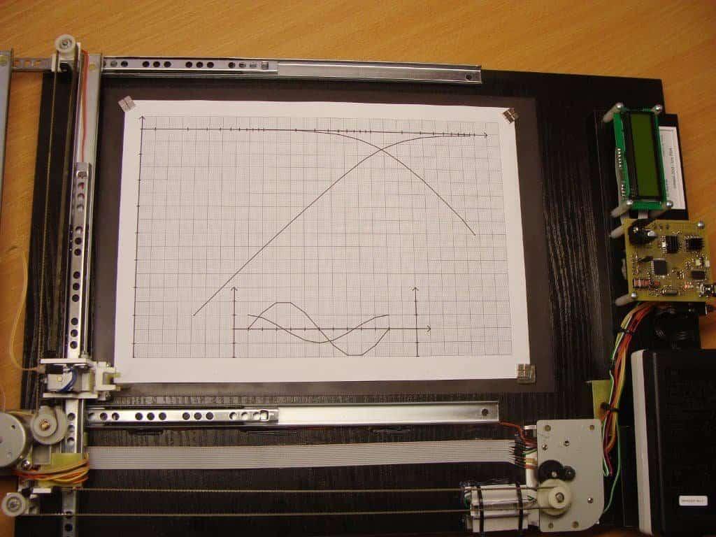 Wykresiarka - nietypowy robot rysujący