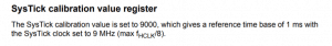 systick.thumb.PNG.5703b0ba44b2e66e6c5c8c685cba08fb.PNG