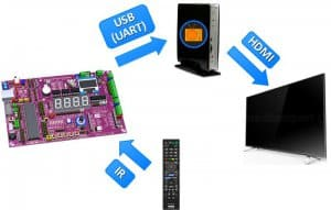 hardware-scheme.thumb.jpg.07796f1d973daaafc033b416b9e1589f.jpg