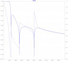 sim-plot.thumb.png.60198e77e976cec9aa0944bd2f37e1dd.png
