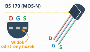 kurs_elektroniki_tranzystory_mosfet_pinoutbs170_v2.png