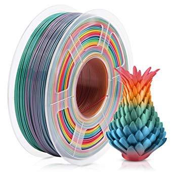 Wielomateriałowy druk 3D - przegląd informacji