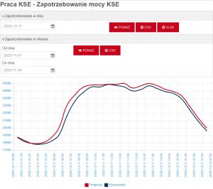 Screenshot_2020-12-13 Zapotrzebowanie mocy KSE - PSE.png