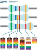resistor-color-code--chart.thumb.jpg.b93b1653849b71bec1858f87c90d0e21.jpg