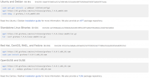 grafana_install_method.thumb.png.096592292be268e99922a037bcec4170.png