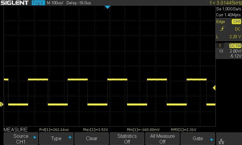 Kurs? Raspberry Pi Pico [4] - PWM, ADC, IRQ na GPIO